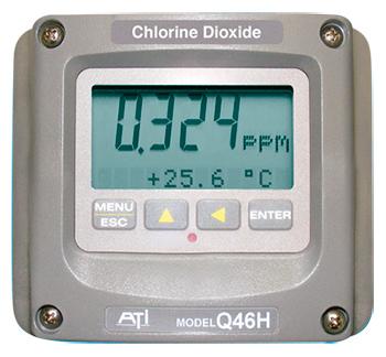 Medidor de Dióxido de Cloro
