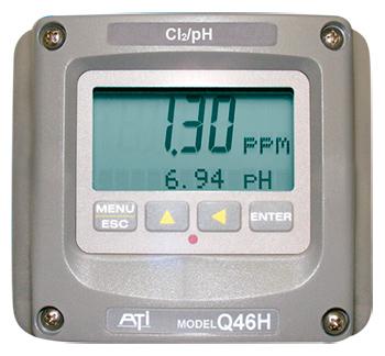 Monitor de Cloro Residual